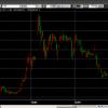 歴史的な株価暴落の日